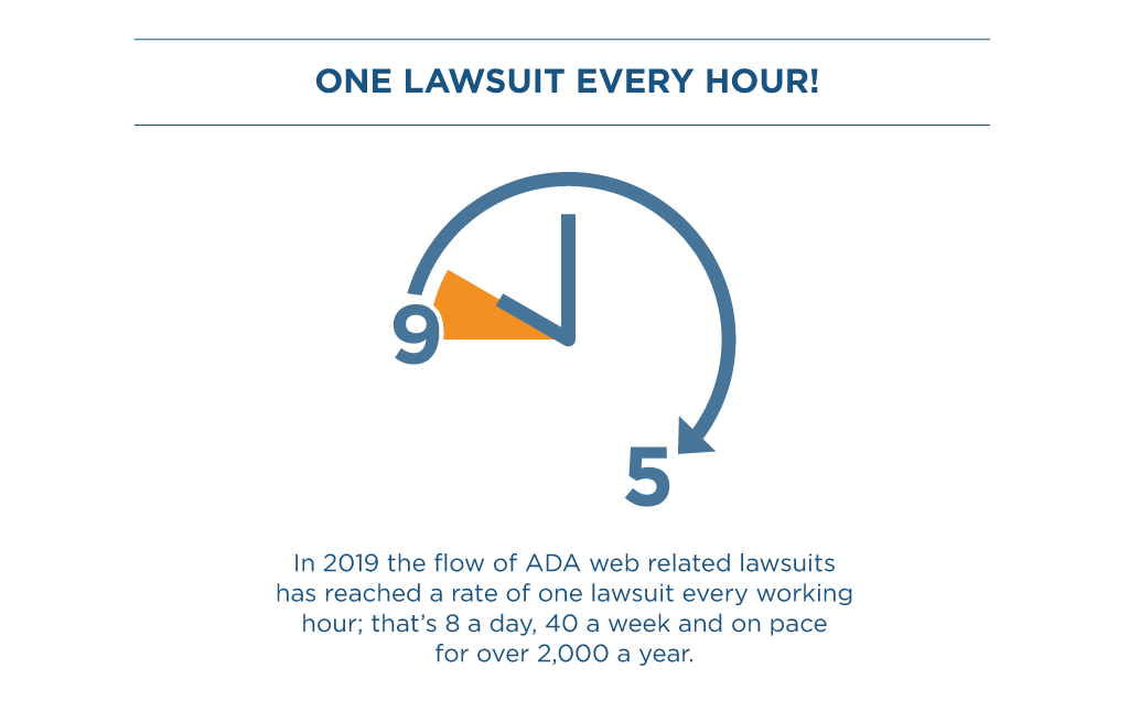 2019 Midyear ADA Web & App Accessibility Lawsuit Recap Report  image